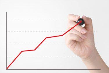 アクセス数とウォッチリストで商品の市場価値を把握しよう